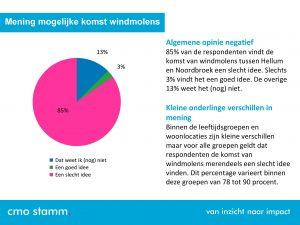 Uitkomsten windmolenenquête (pagina 7 van 20)